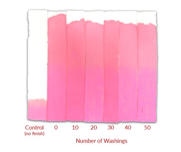 B3410C Wicking to 50 launderings